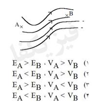 ph3 s2 4 potansiel 12 انرژی پتانسیل الکتریکی