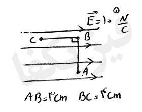 ph3 s2 4 potansiel 4 انرژی پتانسیل الکتریکی