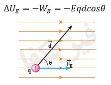 ph3 s2 4 potansiel 6 انرژی پتانسیل الکتریکی