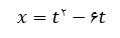 ph2 s2 4 shetab 9 حرکت با شتاب ثابت بر روی خط راست
