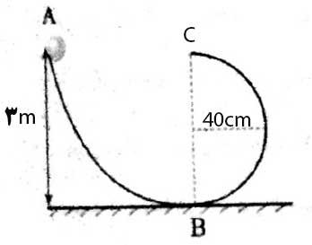 ph10 s2 mekaniki 09 پایستگی انرژی مکانیکی