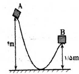 ph10 s2 mekaniki 11 پایستگی انرژی مکانیکی