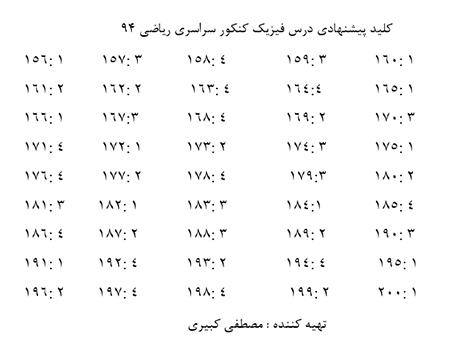 key konkor riazi94 physic94 سوالات فیزیک کنکور سراسری 94 رشته ریاضی