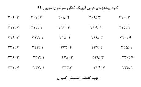 key konkor tajrobi94 physic94 سوالات فیزیک کنکور سراسری ۹۴ رشته علوم تجربی با کلید تصحیح