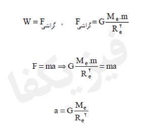 ph2 s3 dynamic geranesh3 نیروی وزن
