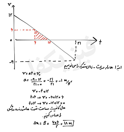 ph4 harkat moshtagh 13 کاربرد مشتق و انتگرال در حرکت شناسی