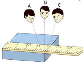 phys10 s1 deghatokhata 03 خطای اندازه گیری و دقت اندازه گیری