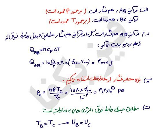 ph10 s1r termo masale janval 04 جدول روابط ترمودینامیک