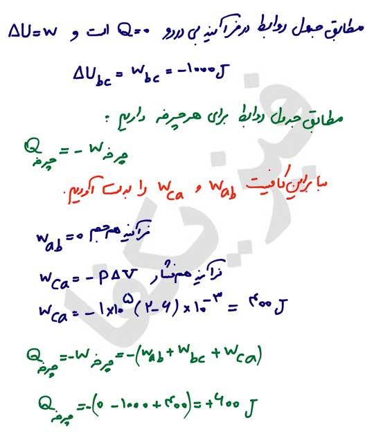 ph10 s1r termo masale janval 06 جدول روابط ترمودینامیک