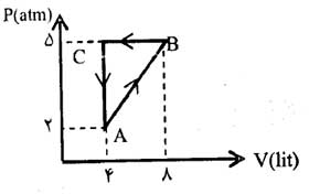 ph10 s1r termo masale janval 08 جدول روابط ترمودینامیک