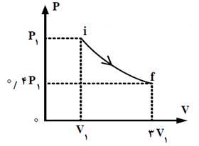 ph10 s1r termo masale janval 10 جدول روابط ترمودینامیک