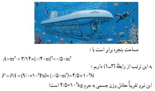 ph10 s3 mavad feshar share 03 فشار در شاره ها
