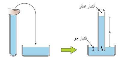ph10 s3 mavad feshar share 20 فشار در شاره ها