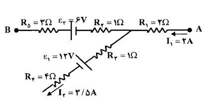 ph3 s3 jamejabri 07 جمع جبری اختلاف پتانسیل ها و مدارهای چند حلقه