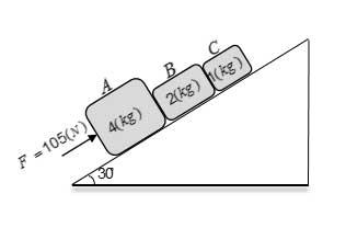 ph4 s2 ajsam poshteham 14 بررسی حرکت جسم های پشت سر هم