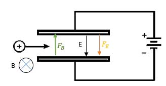ph11 s3 force magnetic 110 نیروی مغناطیسی وارد بر ذره باردار متحرک در میدان مغناطیسی