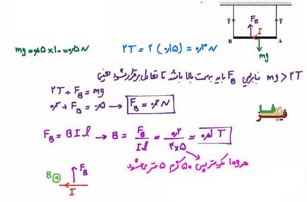 ph11 s3 electromagnetic force wire 06 نیروی مغناطیسی وارد بر سیم حامل جریان در میدان مغناطیسی