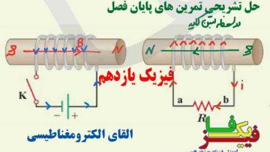 حل تمرین های فصل چهارم فیزیک یازدهم