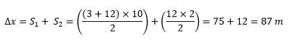 ph12 s1 nemodarshetabsabet 13 نمودار های حرکت با شتاب ثابت