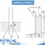 ph10 s3 ppt 03 150x150 پاورپوینت تدریس ویژگی های فیزیکی مواد