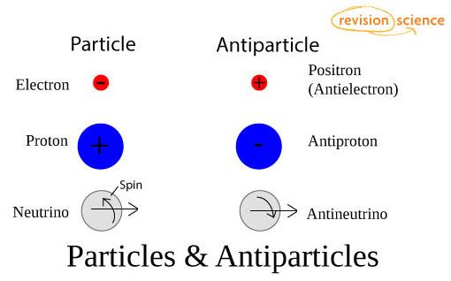 RP Particles Antiparticles پاد ماده چیست؟