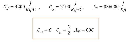 ph10 s4 garma phas 07 گرما و دمای تعادل با در نظر گرفتن تغییر حالت ماده
