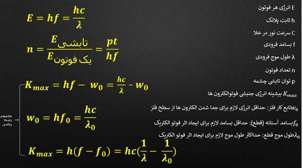 ph12 s5 photoelectric 04 اثر فوتوالکتریک