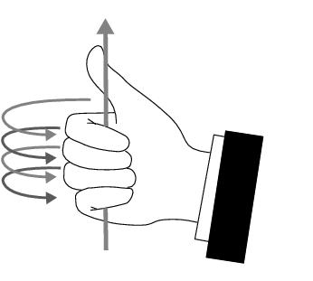 magnetic flow righthand میدان مغناطیسی سیم حامل جریان