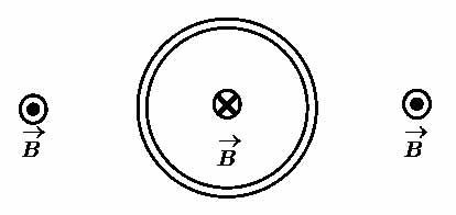 ph11 s3 halghe 03 میدان مغناطیسی حلقه حامل جریان الکتریکی