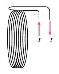 ph11 s3 halghe 04 میدان مغناطیسی حلقه حامل جریان الکتریکی