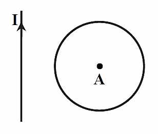 ph11 s3 halghe 09 میدان مغناطیسی حلقه حامل جریان الکتریکی