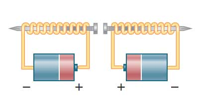 ph11 s3 solenoid 11 میدان مغناطیسی سیملوله حامل جریان