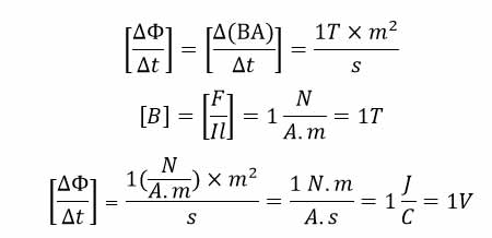 magnetic flux 10 شار مغناطیسی