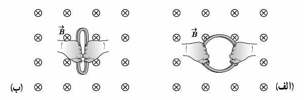 magnetic flux 12 شار مغناطیسی