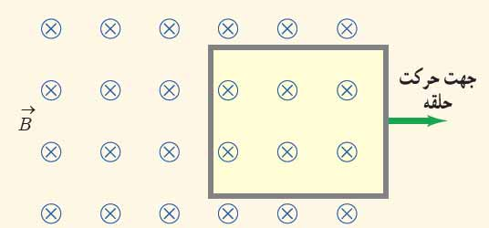 ph11 s4 elghafarade 05 قانون القای الکترومغناطیسی فاراده