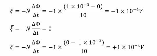 ph11 s4 elghafarade 07 قانون القای الکترومغناطیسی فاراده