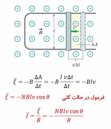 ph11 s4 elghafarade 11 قانون القای الکترومغناطیسی فاراده
