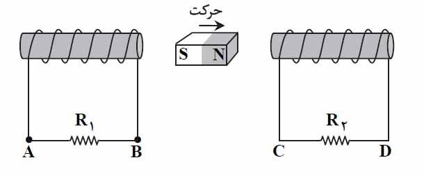 ph11 s4 elghafarade 14 قانون القای الکترومغناطیسی فاراده