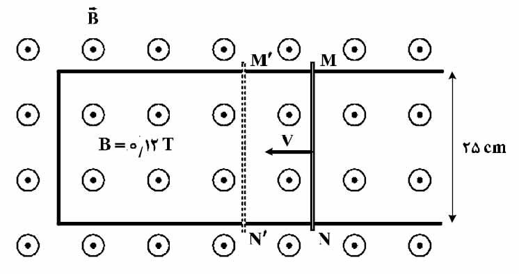 ph11 s4 elghafarade 20 قانون القای الکترومغناطیسی فاراده