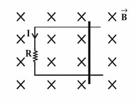 ph11 s4 elghafarade 21 قانون القای الکترومغناطیسی فاراده