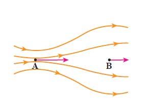 ph11 s1 Electric field lines 04 خطوط میدان الکتریکی