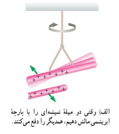 ph11 s1 qne 01 بار الکتریکی