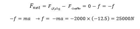 ph3 s2 law2 08 قانون دوم نیوتون