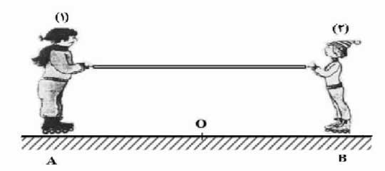 ph3 s2 law2 09 قانون دوم نیوتون