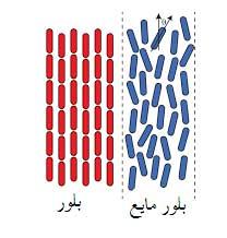 ph1 s2 halatmade 06 حالت های ماده