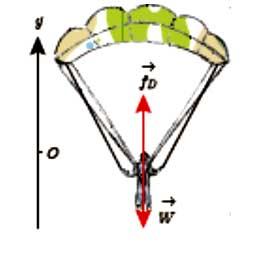 ph3 s2 drag05 نیروی مقاومت شاره