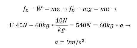 ph3 s2 drag06 نیروی مقاومت شاره