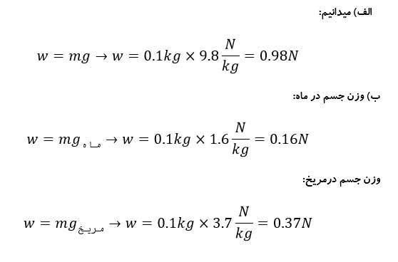 ph3 s2 weightf 04 نیروی وزن و نیروی عمودی سطح