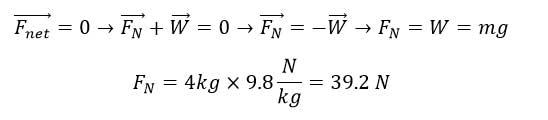 ph3 s2 weightf 08 نیروی وزن و نیروی عمودی سطح