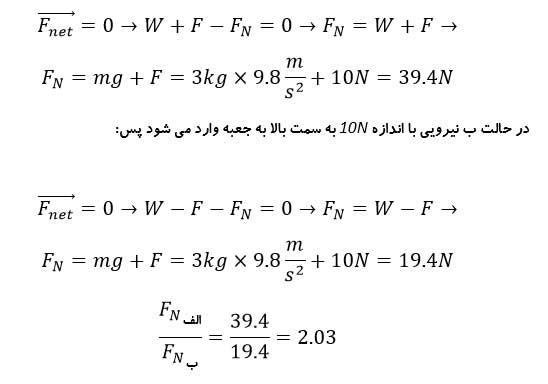 ph3 s2 weightf 16 نیروی وزن و نیروی عمودی سطح